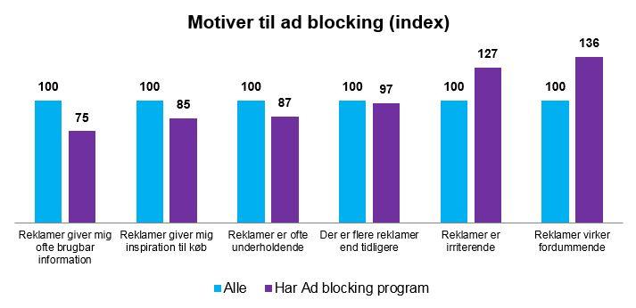 gæsteblogger - graf 3